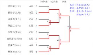 06.FinalResult