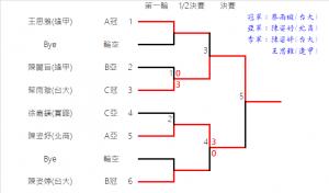 07.FinalResult