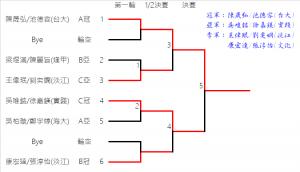 11.FinalResult