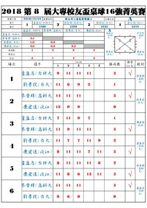 Qualify_A_Result