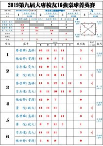 Group_A_RR_result